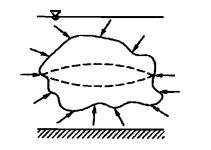 مکانیک سیالات_شکل1