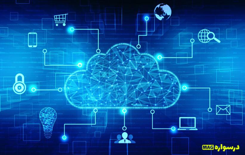 artificial-intell-cloud